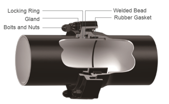Restrained Joint Ductile Iron Pipe